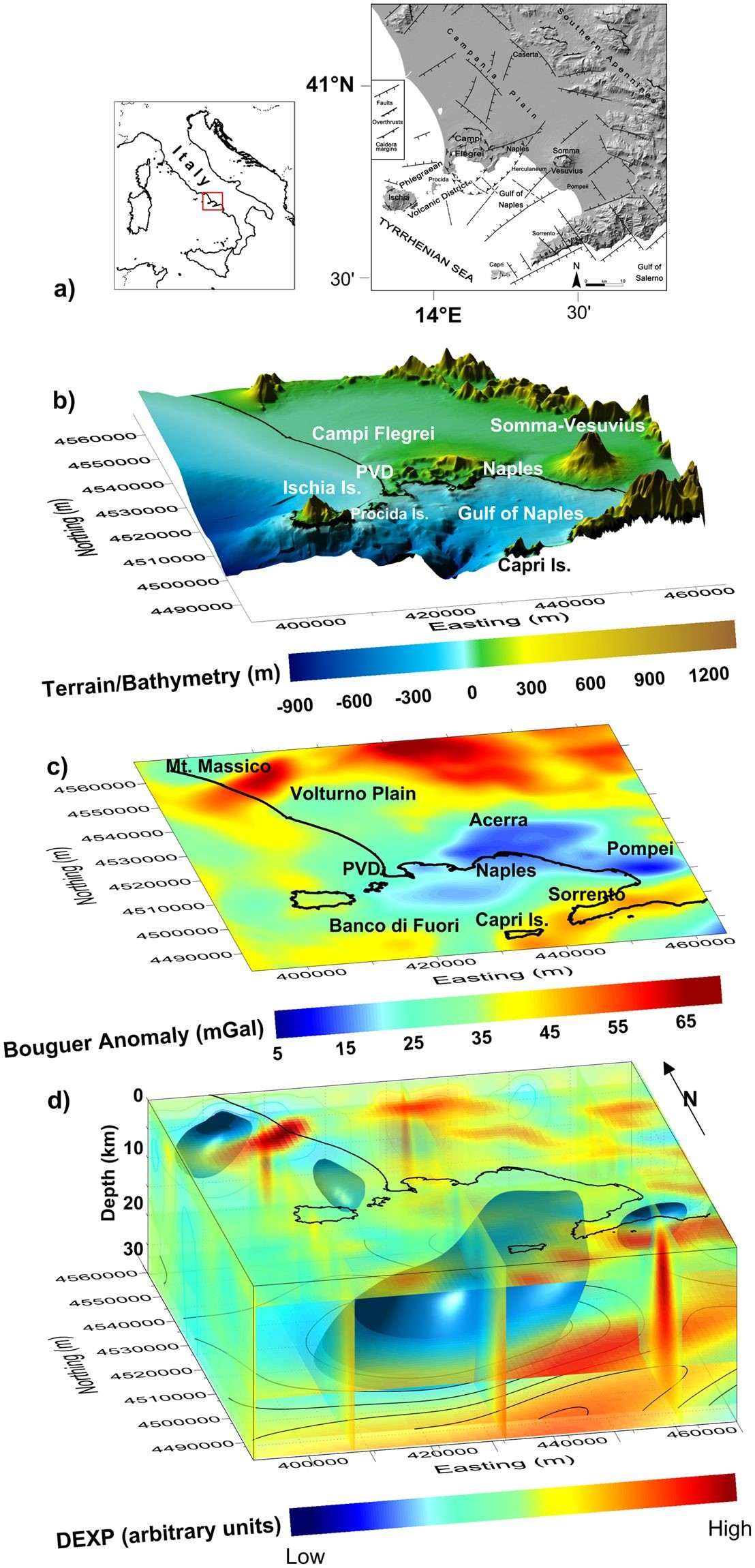 Figure 2 Gravity anomaly features of the Campania Active Volcanic Area: (a) Location of the study area (modified after)13. (b) Digital Terrain Model. (c) Detrended gravity anomaly map. (d) DEXP image of the sources of the anomalies.