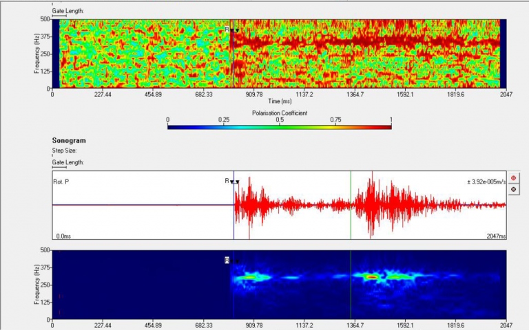 Example waveform from a 'Located microseismic event' a) Waveforms recorded in the 10 geophone tools, b) Polarisogram, and frequency content of an example component.